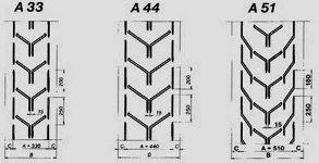 шевронная лента тип А размеры от 33 до 51