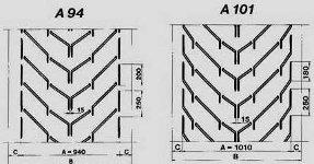 шевронная лента тип А размеры от 94 до 101