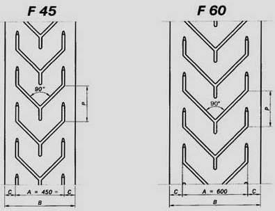 шевронная лента тип F размеры от 45 до 60
