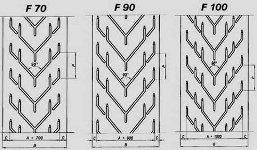 шевронная лента тип F размеры от 70 до 100