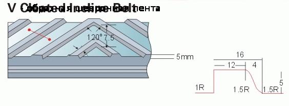 Шевронная лента типа А ( V - образный профиль)