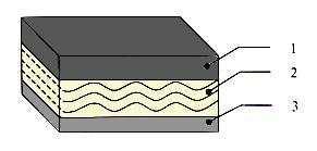 Общая структура конвейерной ленты